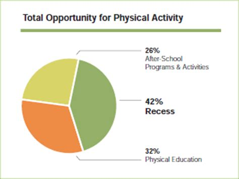 The Benefits of Competitive Athletic Sports Participation